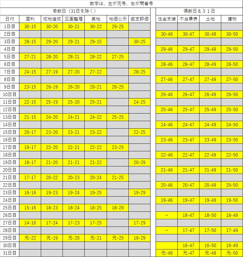 2020-10q-list