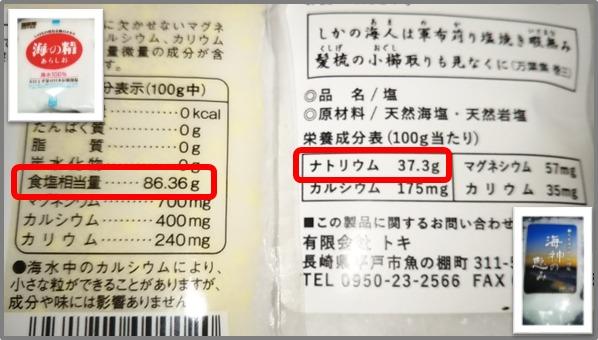 食塩相当量計算